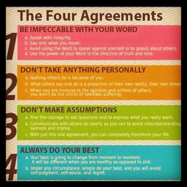 The 4 Agreements A Summary Sheila Saysthoughts To Think On This