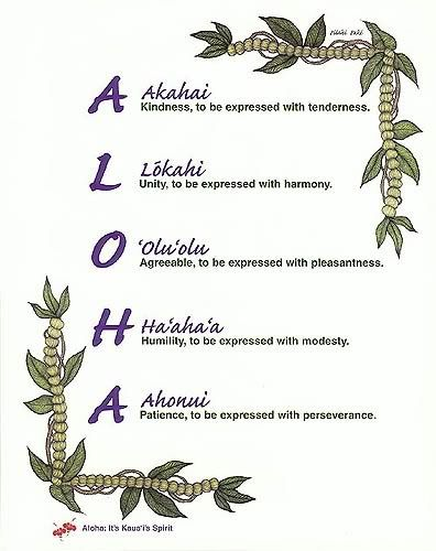 Ten Hawaiian Words for the Day – Sheila Says …Tuesdays with